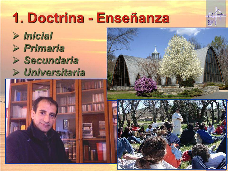 Doctrina - Enseñanza Inicial Primaria Secundaria Universitaria