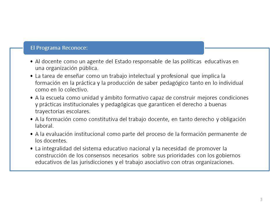 El Programa Reconoce: Al docente como un agente del Estado responsable de las políticas educativas en una organización pública.