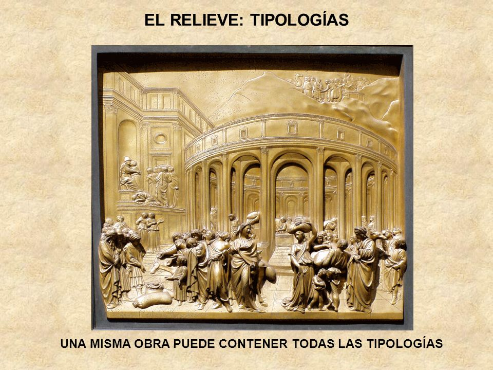 EL RELIEVE: TIPOLOGÍAS