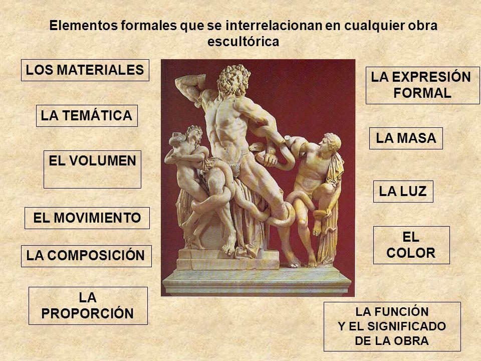 Elementos formales que se interrelacionan en cualquier obra escultórica