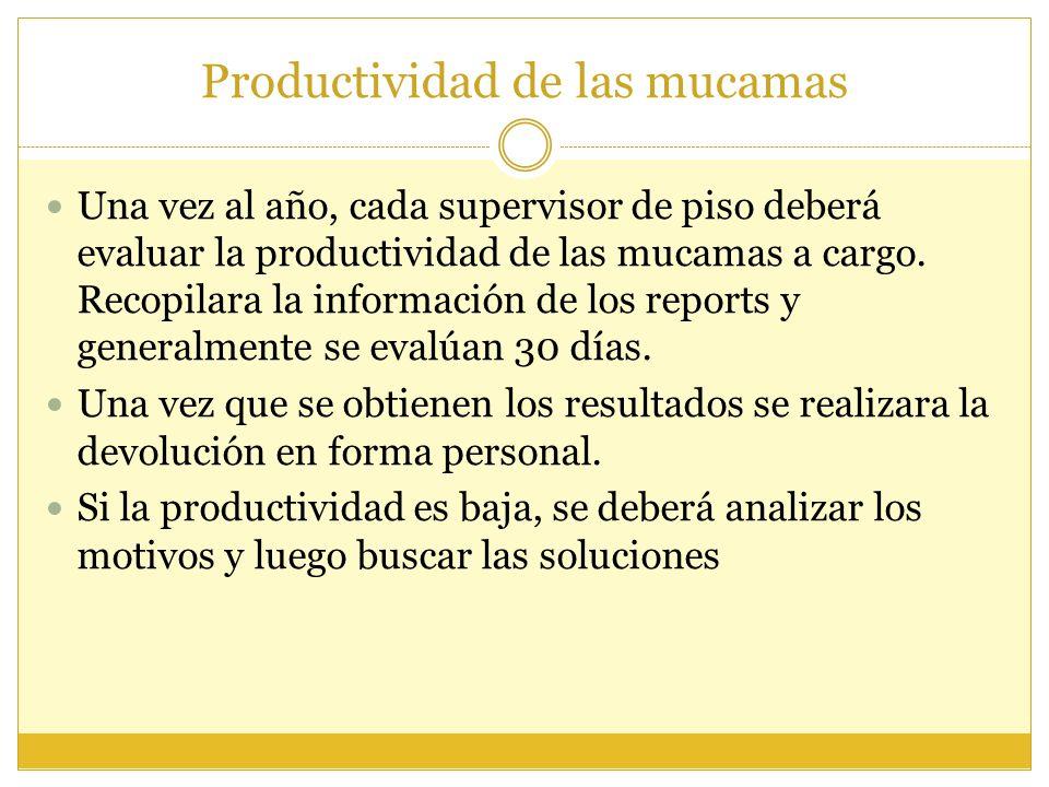 Productividad de las mucamas