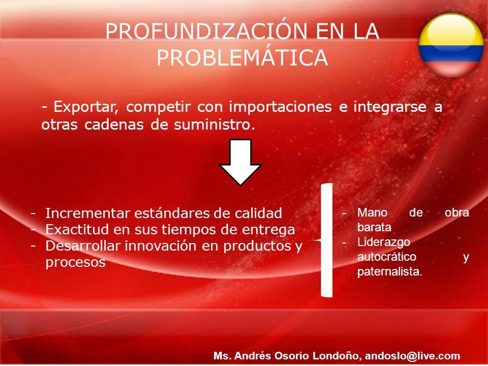 Ms. Andrés Osorio Londoño, andoslo@live.com