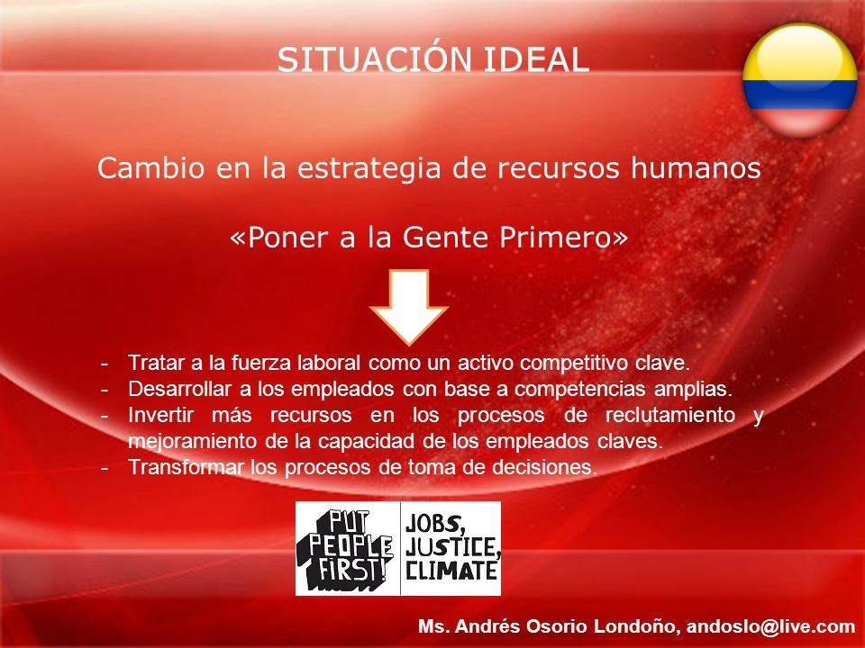 SITUACIÓN IDEAL Cambio en la estrategia de recursos humanos