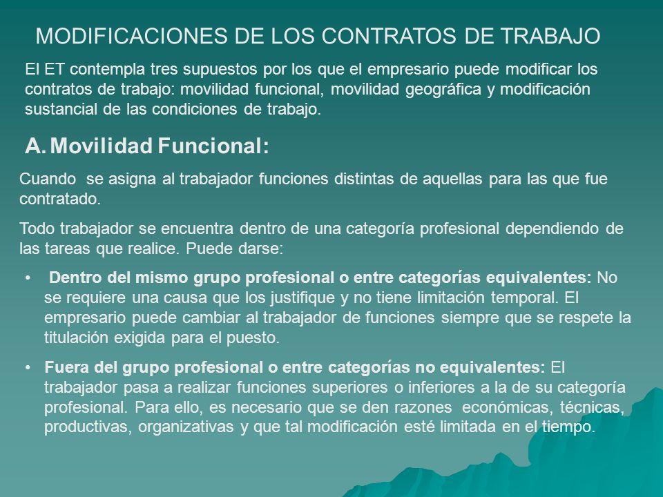 MODIFICACIONES DE LOS CONTRATOS DE TRABAJO