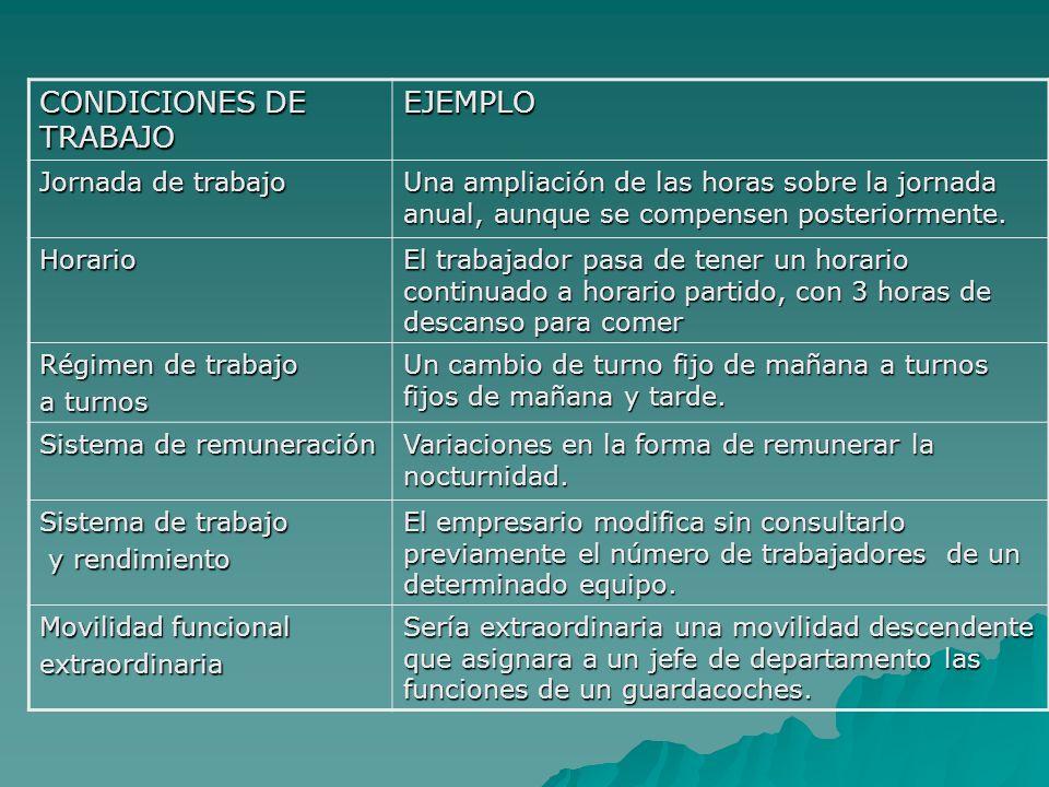 CONDICIONES DE TRABAJO EJEMPLO