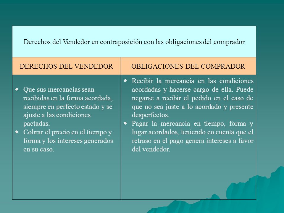 OBLIGACIONES DEL COMPRADOR
