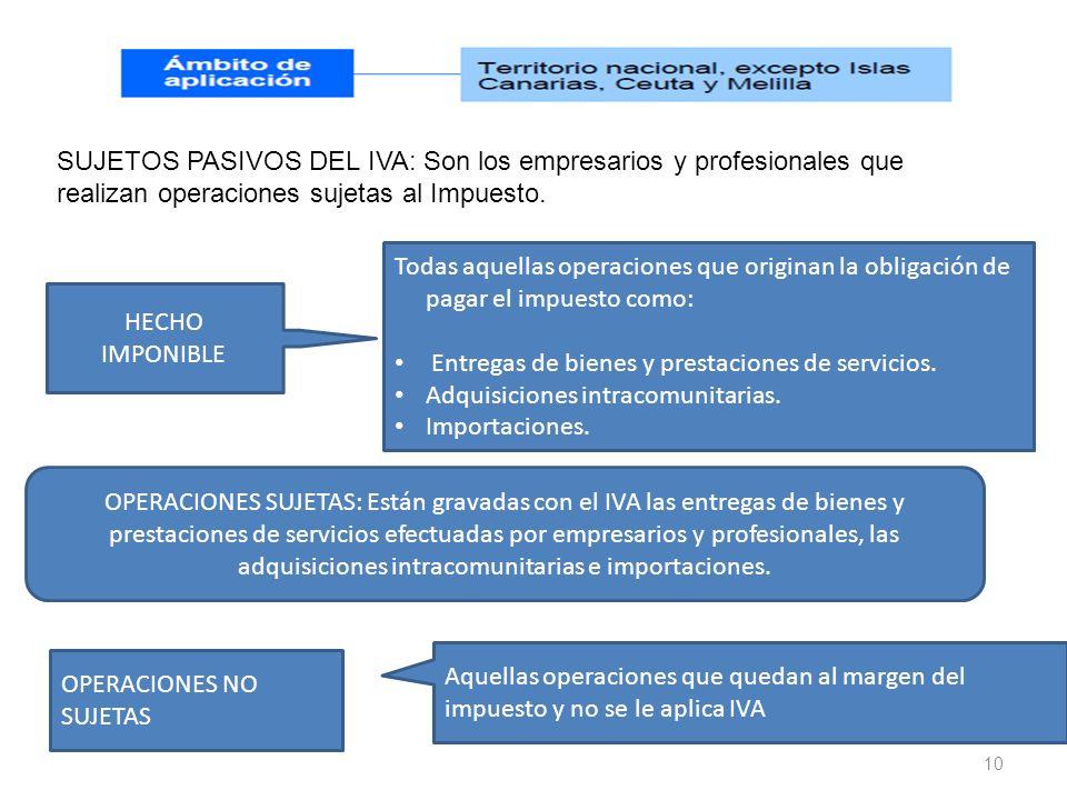 SUJETOS PASIVOS DEL IVA: Son los empresarios y profesionales que realizan operaciones sujetas al Impuesto.