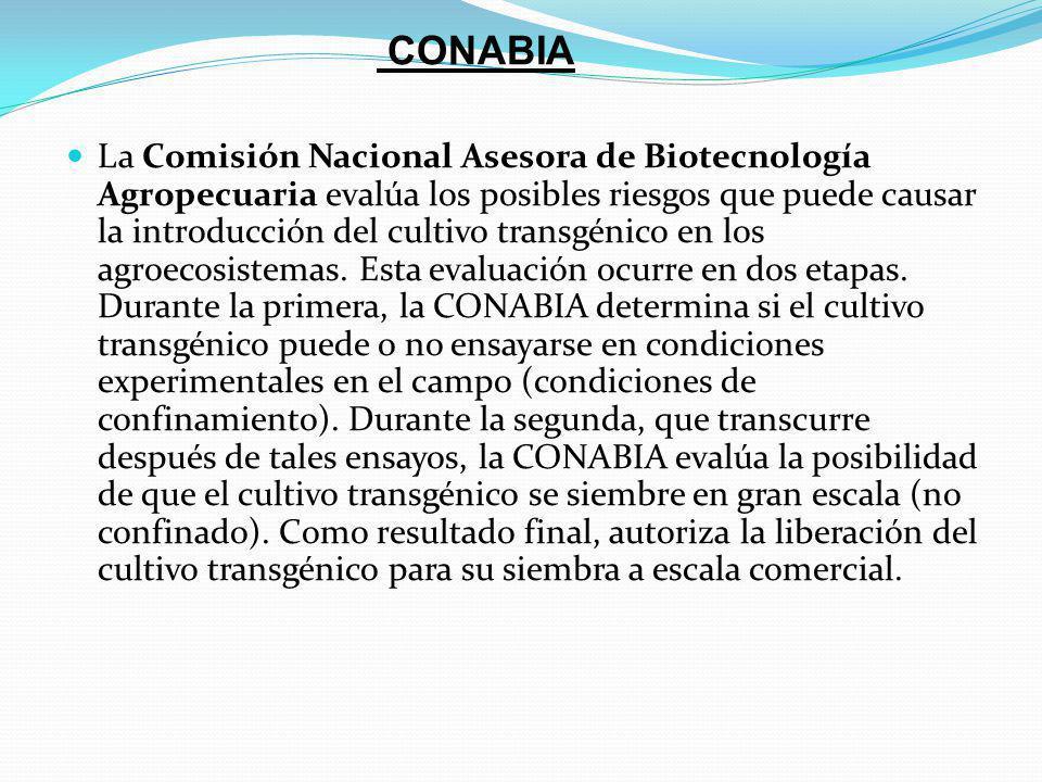 CONABIA