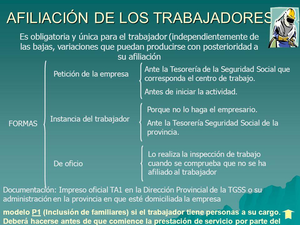 AFILIACIÓN DE LOS TRABAJADORES