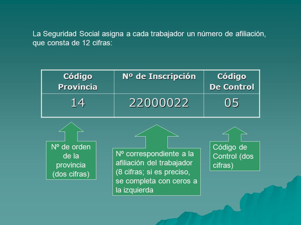 Nº de orden de la provincia (dos cifras)