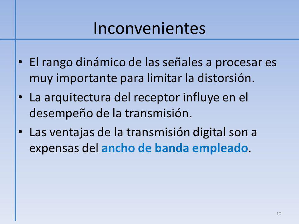 Inconvenientes El rango dinámico de las señales a procesar es muy importante para limitar la distorsión.