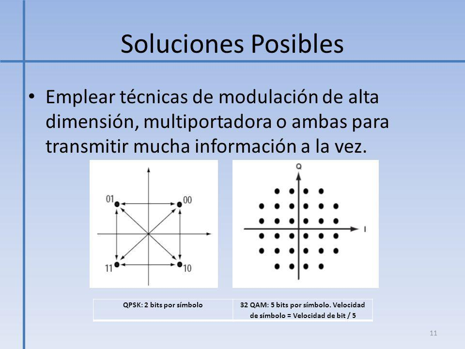 Soluciones Posibles Emplear técnicas de modulación de alta dimensión, multiportadora o ambas para transmitir mucha información a la vez.