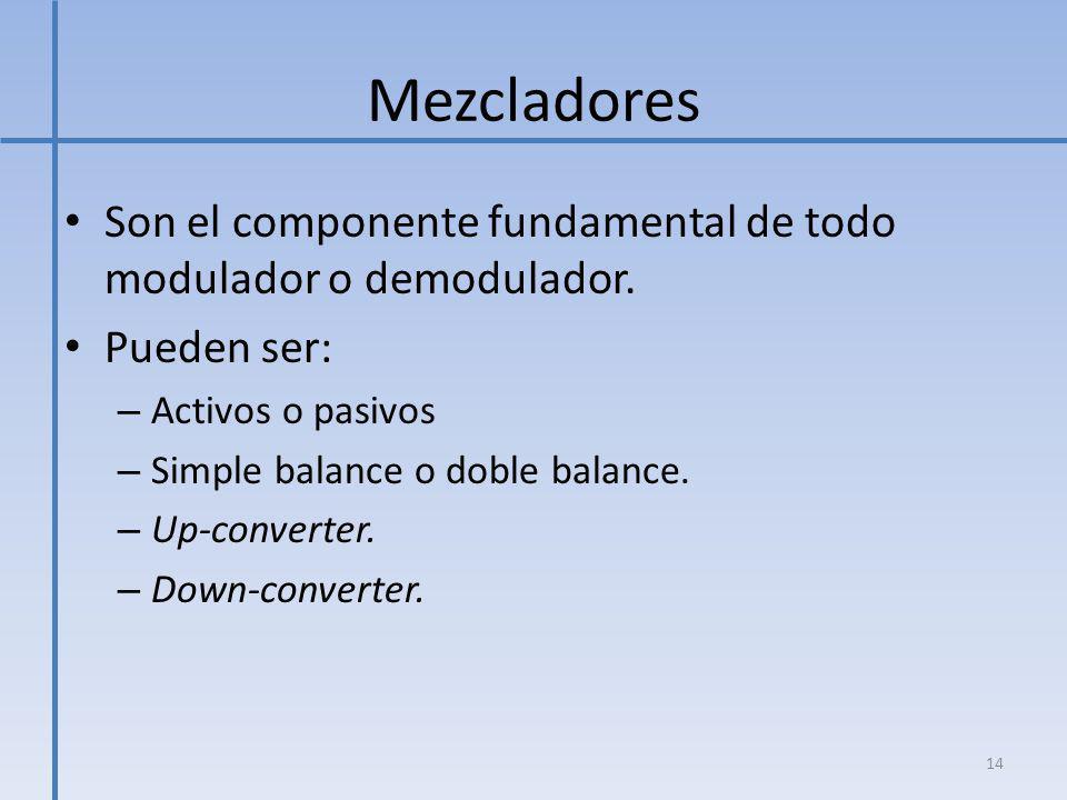 Mezcladores Son el componente fundamental de todo modulador o demodulador. Pueden ser: Activos o pasivos.