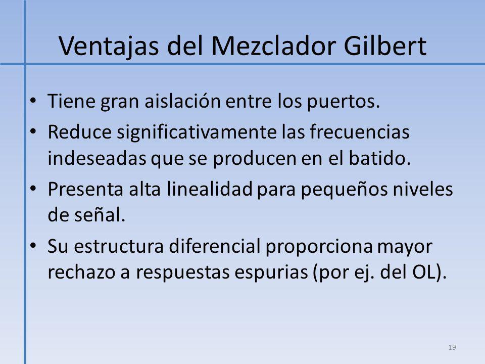 Ventajas del Mezclador Gilbert