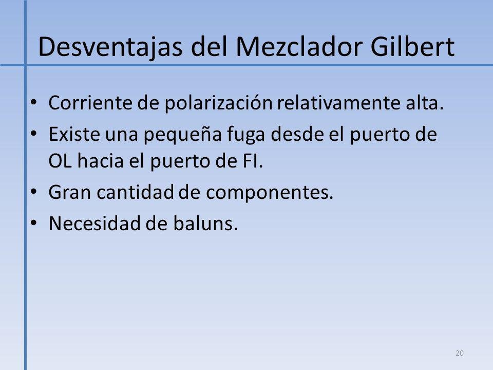 Desventajas del Mezclador Gilbert