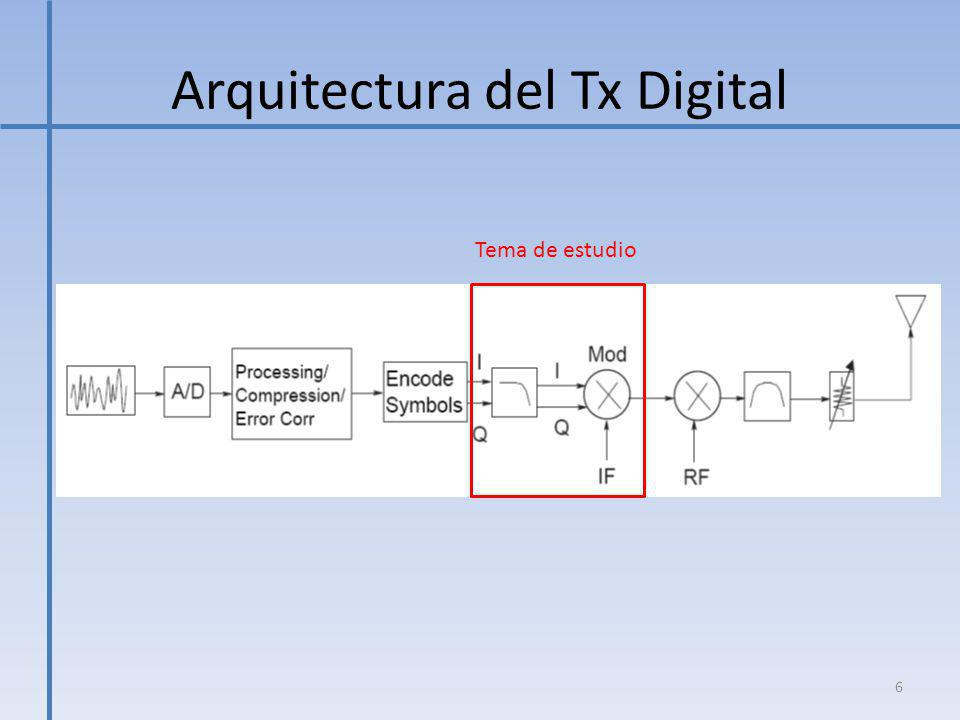 Arquitectura del Tx Digital