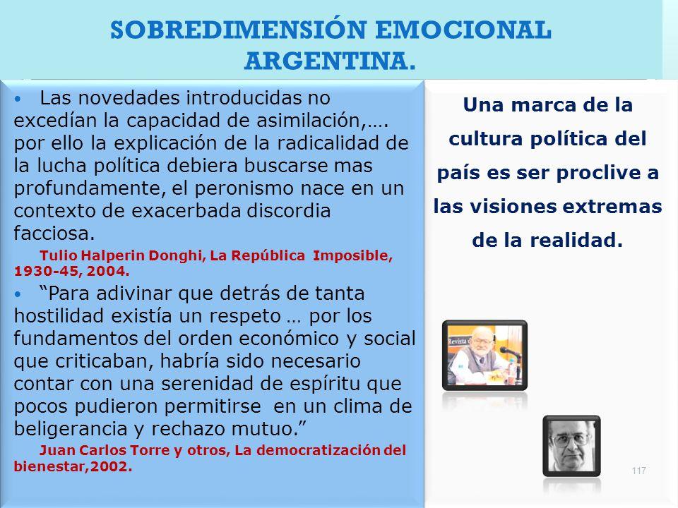 SOBREDIMENSIÓN EMOCIONAL ARGENTINA.