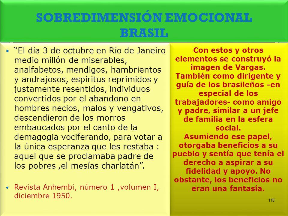 SOBREDIMENSIÓN EMOCIONAL BRASIL