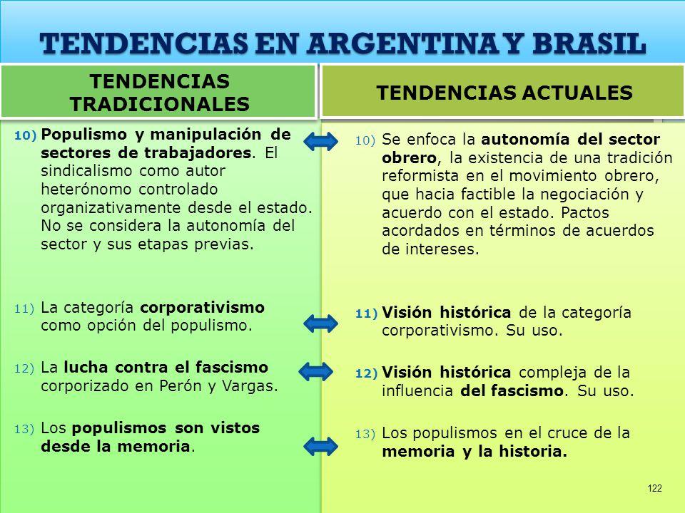 TENDENCIAS EN ARGENTINA Y BRASIL