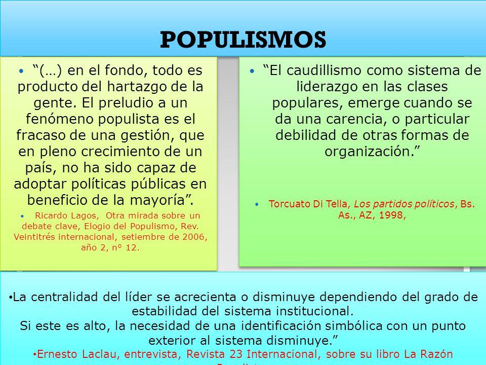 Torcuato Di Tella, Los partidos políticos, Bs. As., AZ, 1998,