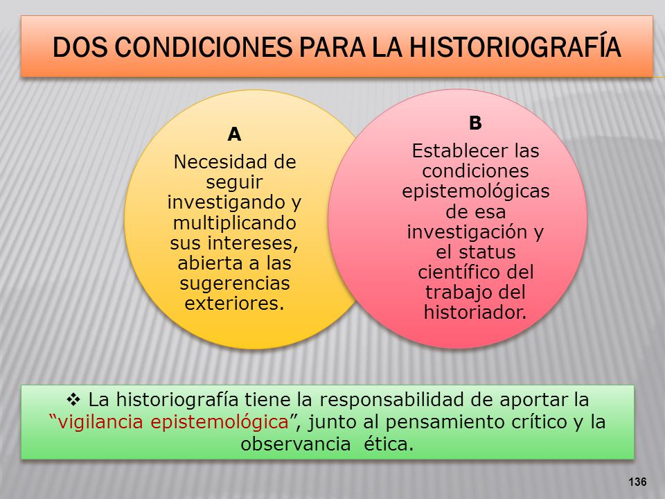 DOS CONDICIONES PARA LA HISTORIOGRAFÍA