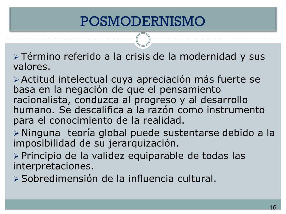 POSMODERNISMO Término referido a la crisis de la modernidad y sus valores.