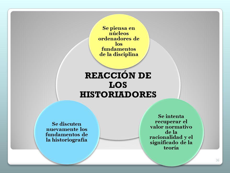 REACCIÓN DE LOS HISTORIADORES