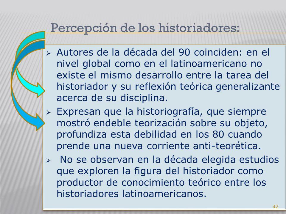 Percepción de los historiadores: