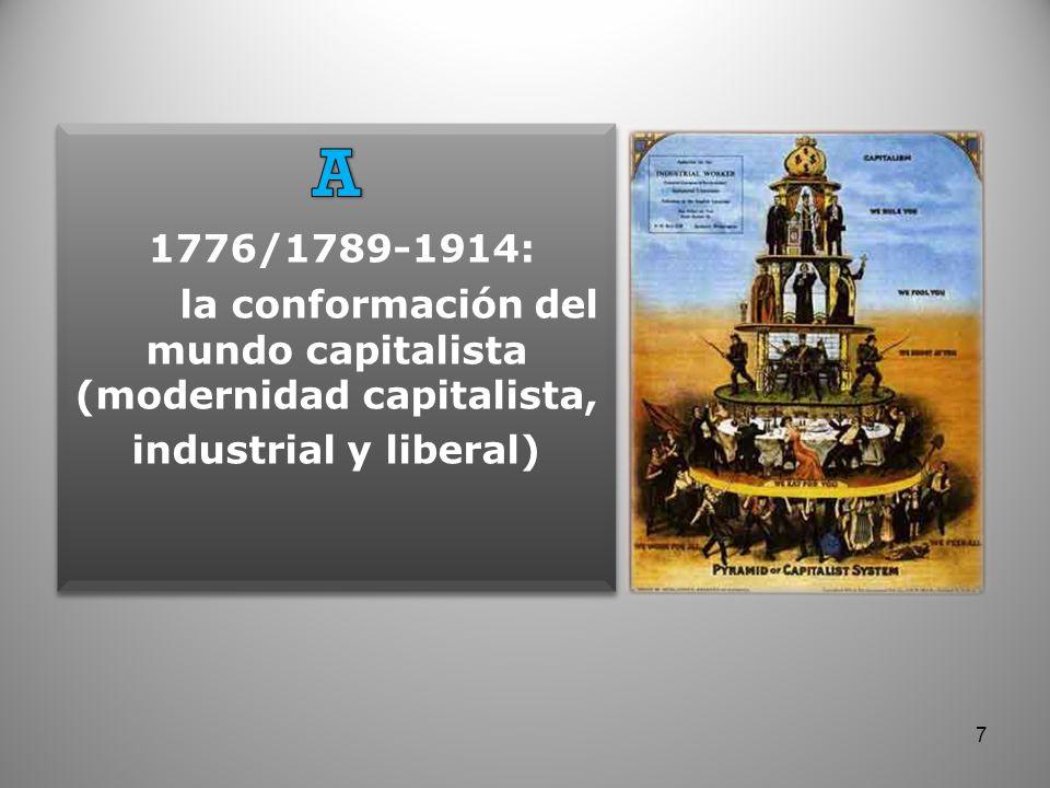 la conformación del mundo capitalista (modernidad capitalista,