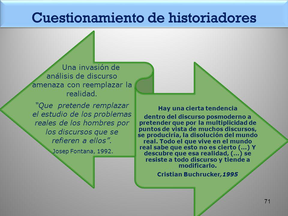 CUESTIONAMIENTOS Cuestionamiento de historiadores