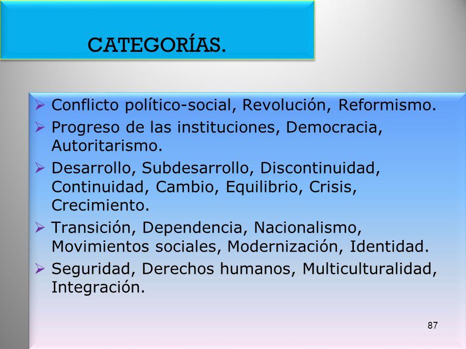 CATEGORÍAS. Conflicto político-social, Revolución, Reformismo.