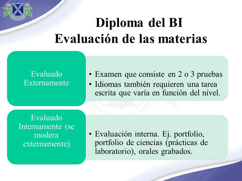 Diploma del BI Evaluación de las materias