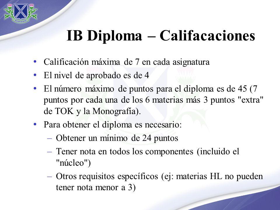 IB Diploma – Califacaciones
