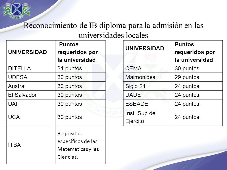 Reconocimiento de IB diploma para la admisión en las universidades locales