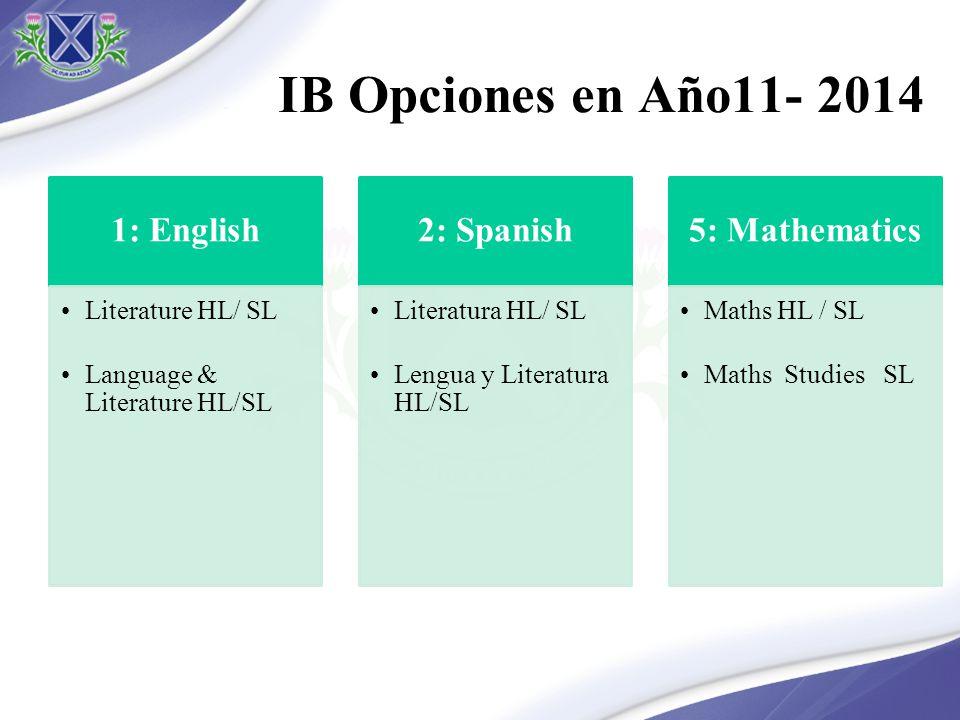 IB Opciones en Año11- 2014 1: English 2: Spanish 5: Mathematics
