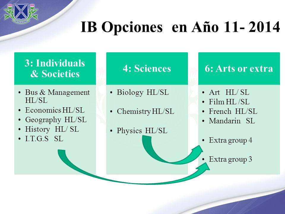 3: Individuals & Societies