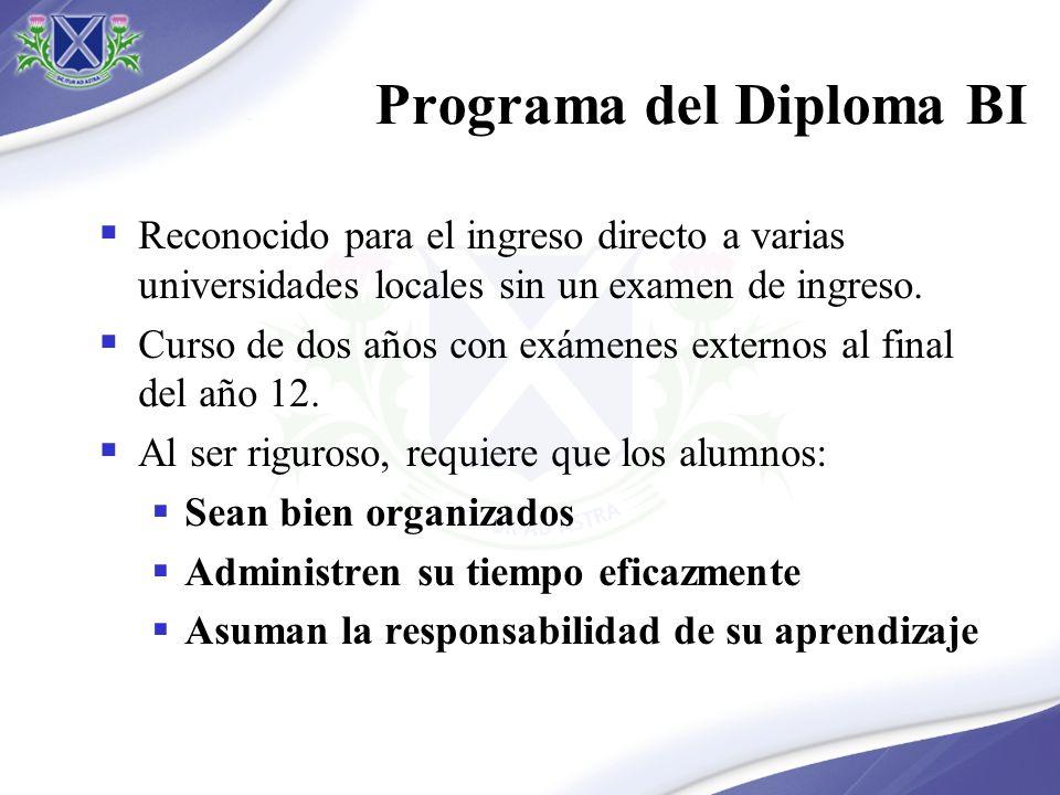 Programa del Diploma BI