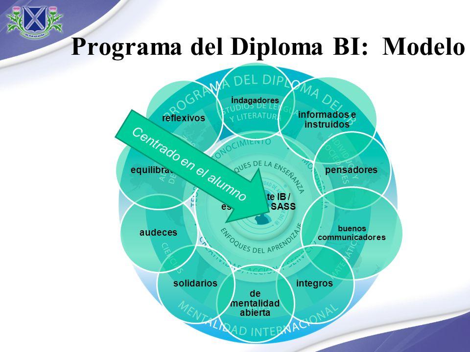 Programa del Diploma BI: Modelo