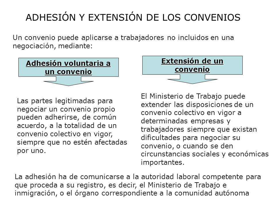 Extensión de un convenio Adhesión voluntaria a un convenio
