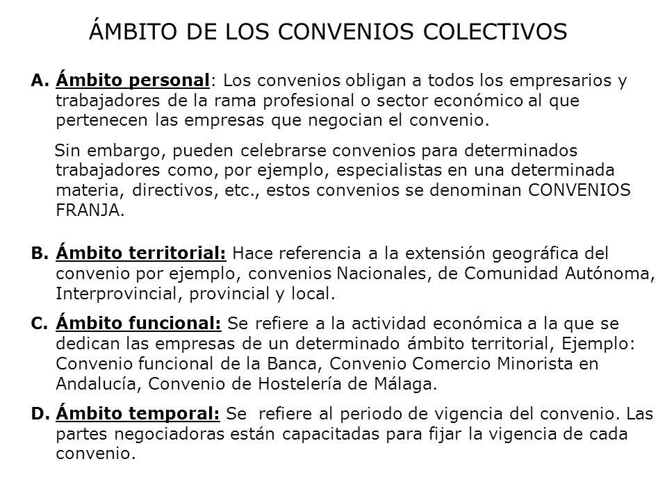 ÁMBITO DE LOS CONVENIOS COLECTIVOS