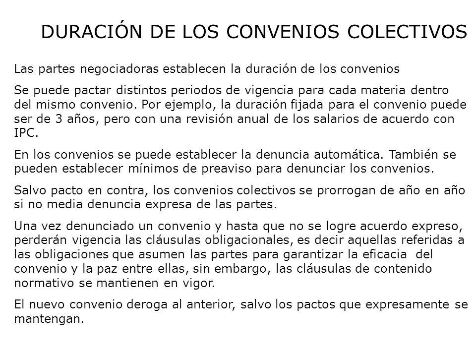 DURACIÓN DE LOS CONVENIOS COLECTIVOS
