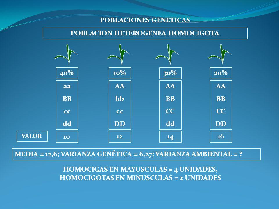 POBLACIONES GENETICAS