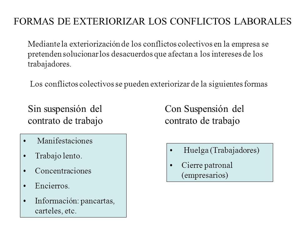 FORMAS DE EXTERIORIZAR LOS CONFLICTOS LABORALES