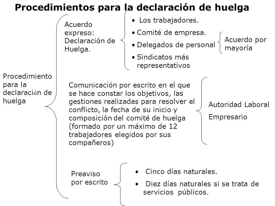 Procedimientos para la declaración de huelga
