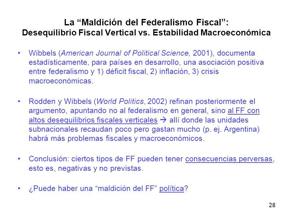 La Maldición del Federalismo Fiscal : Desequilibrio Fiscal Vertical vs. Estabilidad Macroeconómica