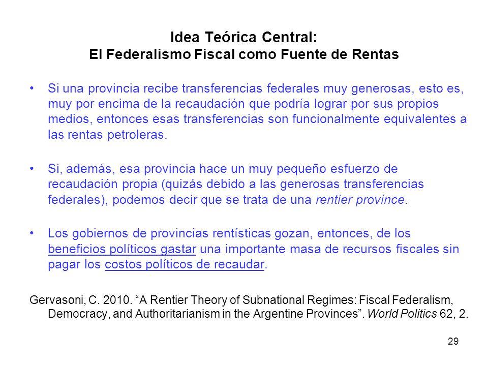 Idea Teórica Central: El Federalismo Fiscal como Fuente de Rentas
