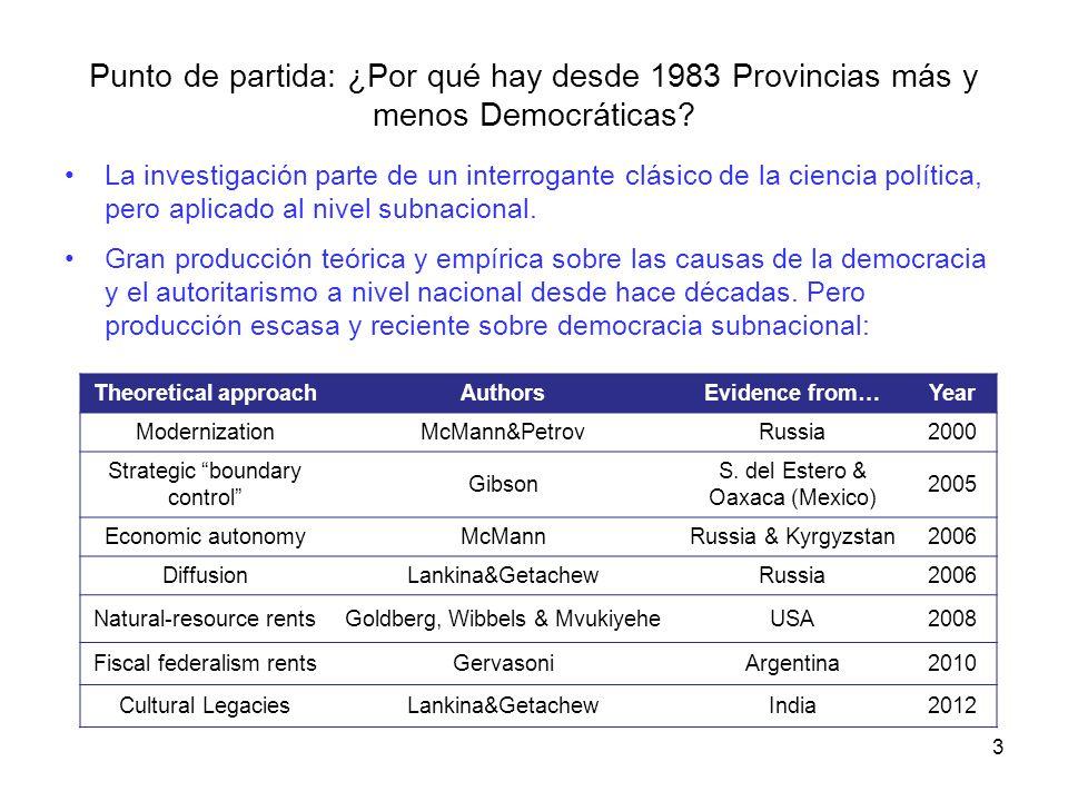 Punto de partida: ¿Por qué hay desde 1983 Provincias más y menos Democráticas