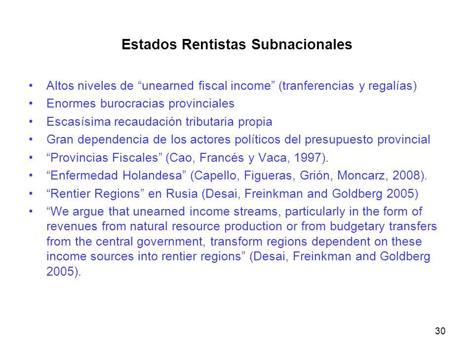 Estados Rentistas Subnacionales