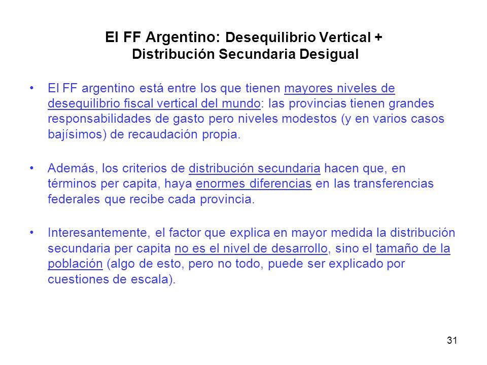 El FF Argentino: Desequilibrio Vertical + Distribución Secundaria Desigual