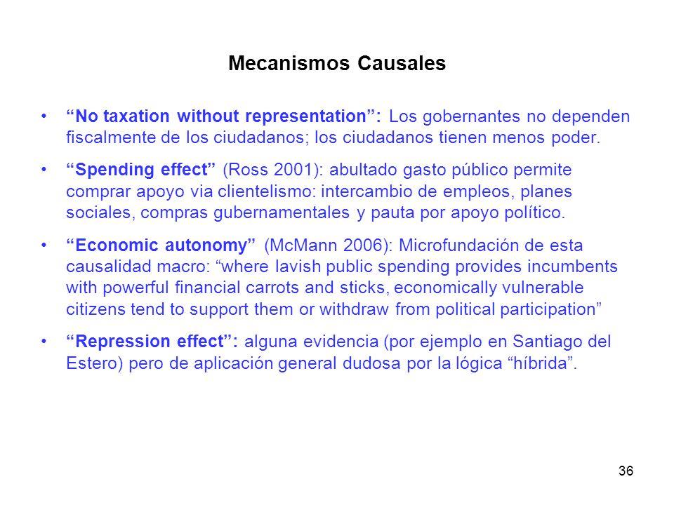 Mecanismos Causales